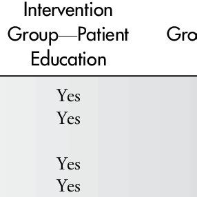 PhD dissertation au health